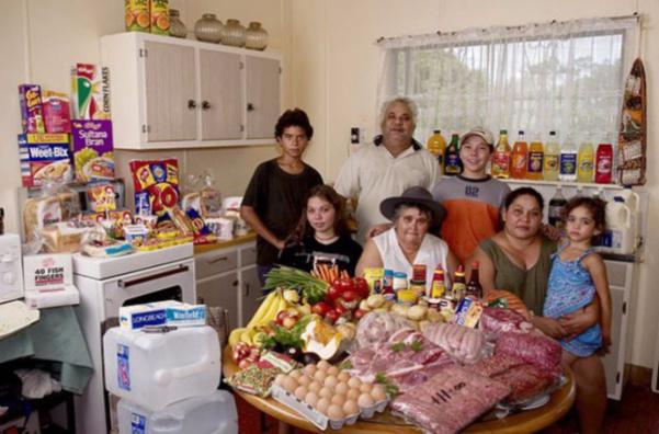 Australie : la famille Browns. 481 euros pour trois adultes, trois ados et un enfant.