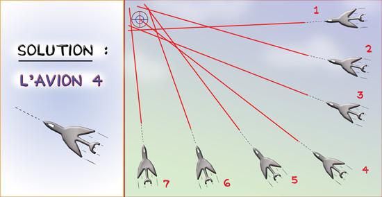 SOLUTION JEU d'observation du 3 décembre 2008