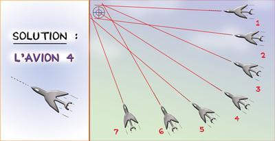 Solution du jeu d'observation du 17 avril 2009