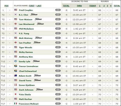 Cliquez sur l'image pour consulter le tableau des scores du Masters Augusta 2010