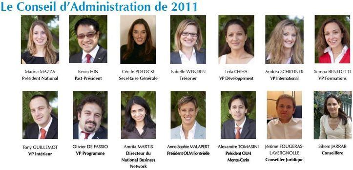 Jeune Chambre Economique de Monaco: Passation de pouvoir