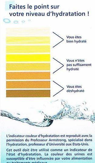 Cliquez sur l'image pour en savoir plus l'hydratation