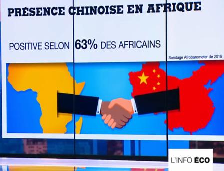 Chine-Afrique (c) capture d'écran youtube/France 24