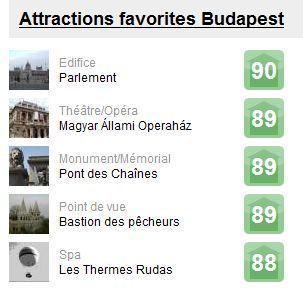 Cliquez sur l'image pour comparer les hôtels