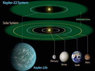 (c)  NASA/Ames/JPL-Caltech