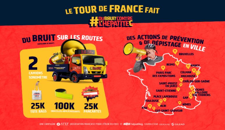 Les moyens déployés et les étapes du tour de France où les stands de dépistage seront présents. Photo (c) SOS hépatite.
