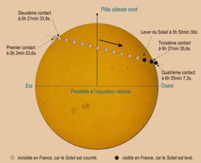 Image originale (c) IMCCE Observatoire de Paris