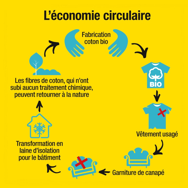 Photo crédit (c) ministère français de la Transition écologique et solidaire