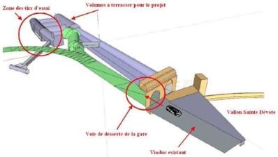 Illustration (c) Travaux Publics Monaco