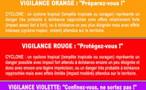 Quelques niveaux de vigilance en cas d'ouragans. Image libre de droits
