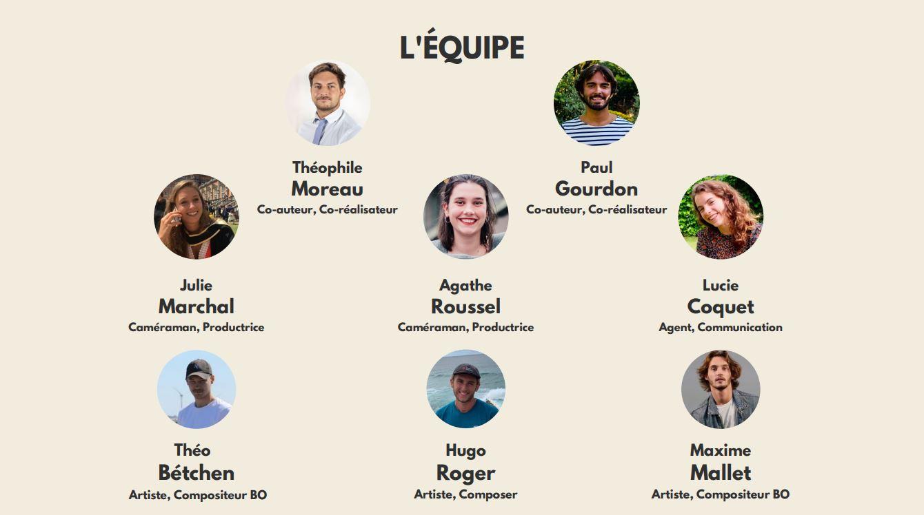 Présentation des 8 membres de l'équipe à l'origine de ce projet