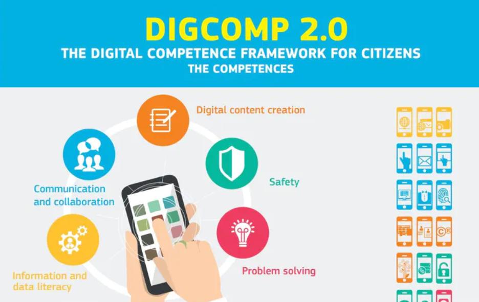 Compétences numériques : cadre de référence européen. Joint research centre