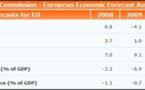 Economie européenne: vers une relance graduelle?