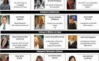 Prix Méditerranéens du Journalisme