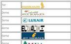 Classement 2011 des voyageurs des compagnies régulières sur le sentiment de sécurité en vol