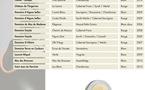 12 cuvées pour la Collection 2011 Pays d'Oc IGP