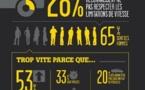 Fêtes de fin d'année: Prudence et vigilance sur les routes