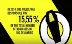 Brésil: Les victimes de la police militaire