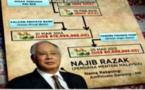 Malaisie: vaste répression