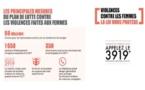 Dossier: Journée en faveur de l'élimination des violences faites aux femmes