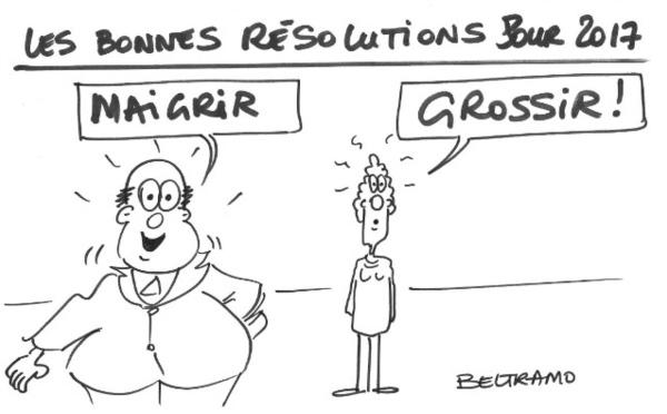 Résolutions appliquables