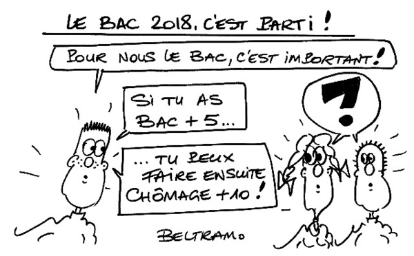 Bac incertain
