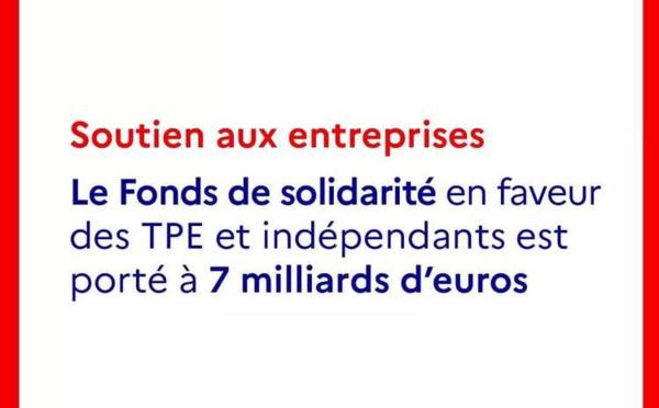 Covid-19 : comment bénéficier du fonds de solidarité ?