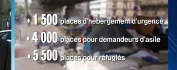 France: Première réponse aux réfugiés à la rue